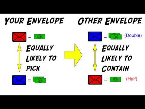 Statistics: Two Envelopes Problem