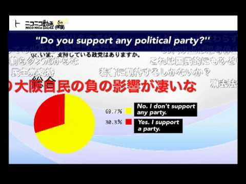 Disillusioned with Democracy: Japan