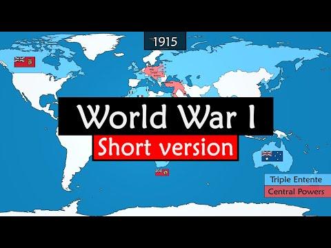 World War I (short version)