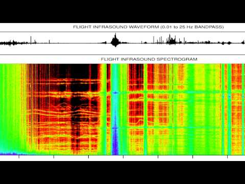 High-Altitude Infrasound Recorded For First Time In 50 Years | Video