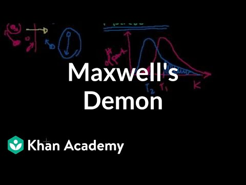 Maxwell's demon | Thermodynamics | Physics | Khan Academy