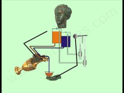 Αρχαία ελληνική τεχνολογία Το ρομπότ υπηρέτρια Φίλων