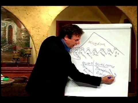 Lance Wallnau Explains The Seven Mountains Mandate