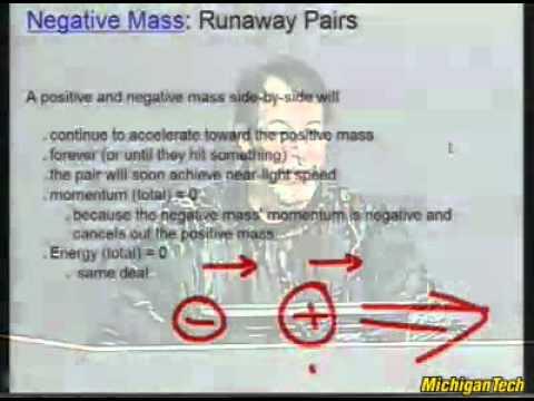 Physics Lecture:- Negative Mass