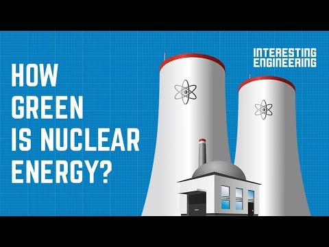 Is nuclear energy a clean energy source?