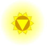 Navel Chakra