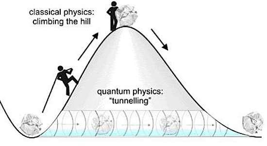 quantum-tunneling-speed-of-light-broken.jpg