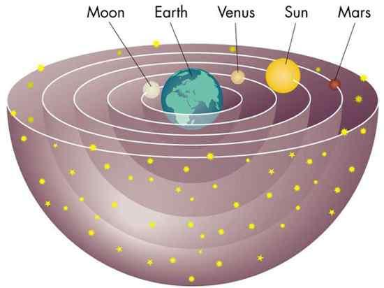 Geocentric-Model-11