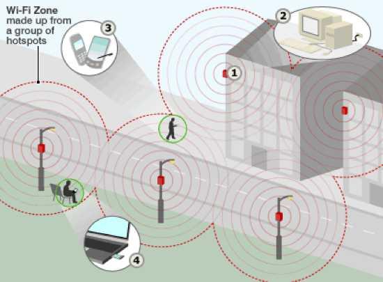 41408898 Wi Fi Inf416