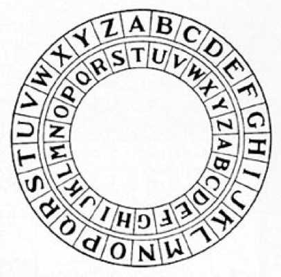 10 Codes And Ciphers