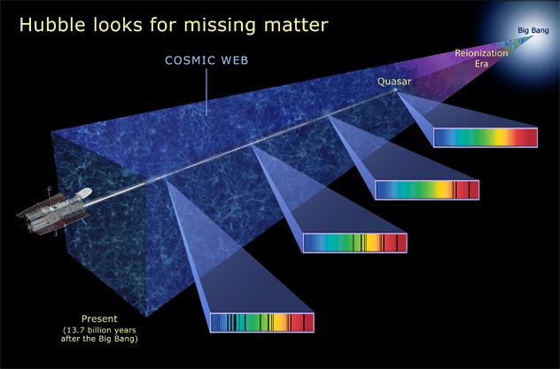 10- cosmic web