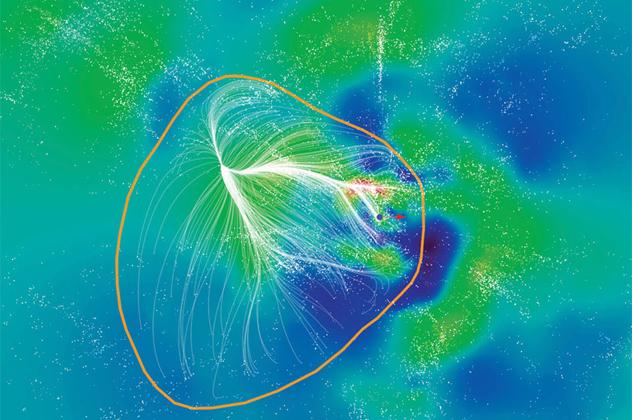 5- Laniakea Supercluster