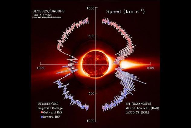 5-solar-wind