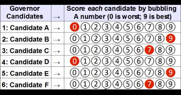 5-range-voting