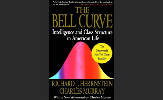 6-the-bell-curve