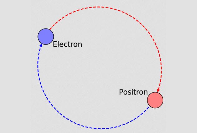 5-positronium
