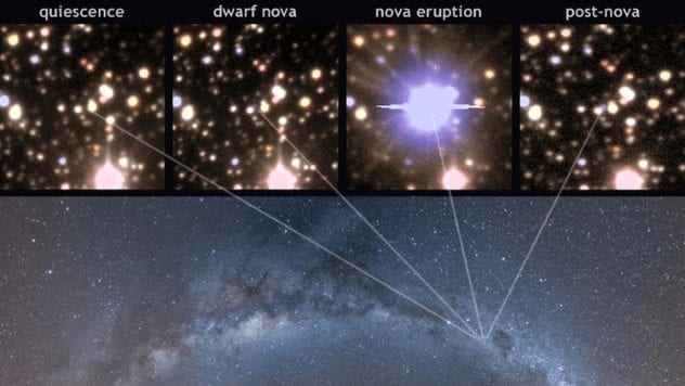 supernova-before-and-after