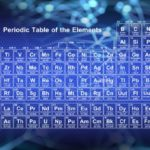 Top 10 Things You Didn't Know About The Periodic Table