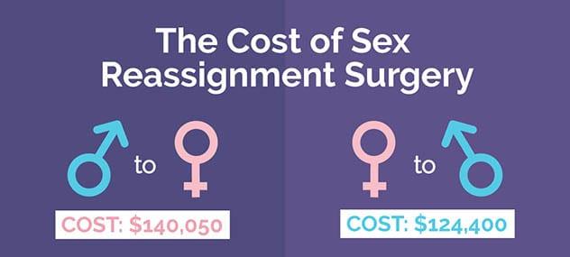 transgender surgery cost